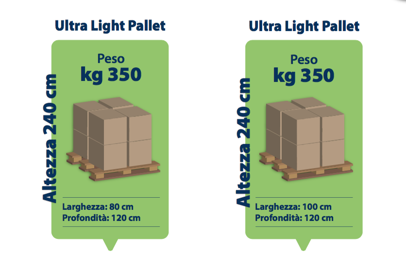 Da Palletways il pallet Ultralight